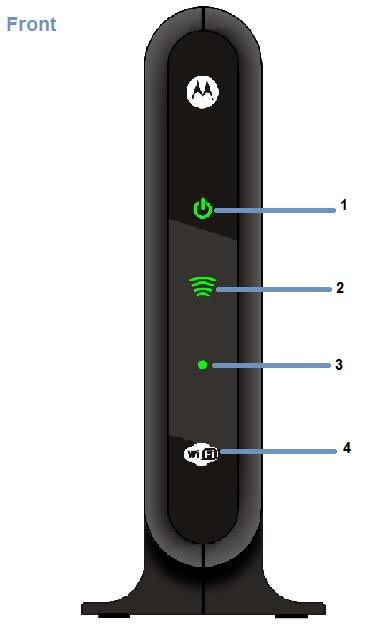video access point